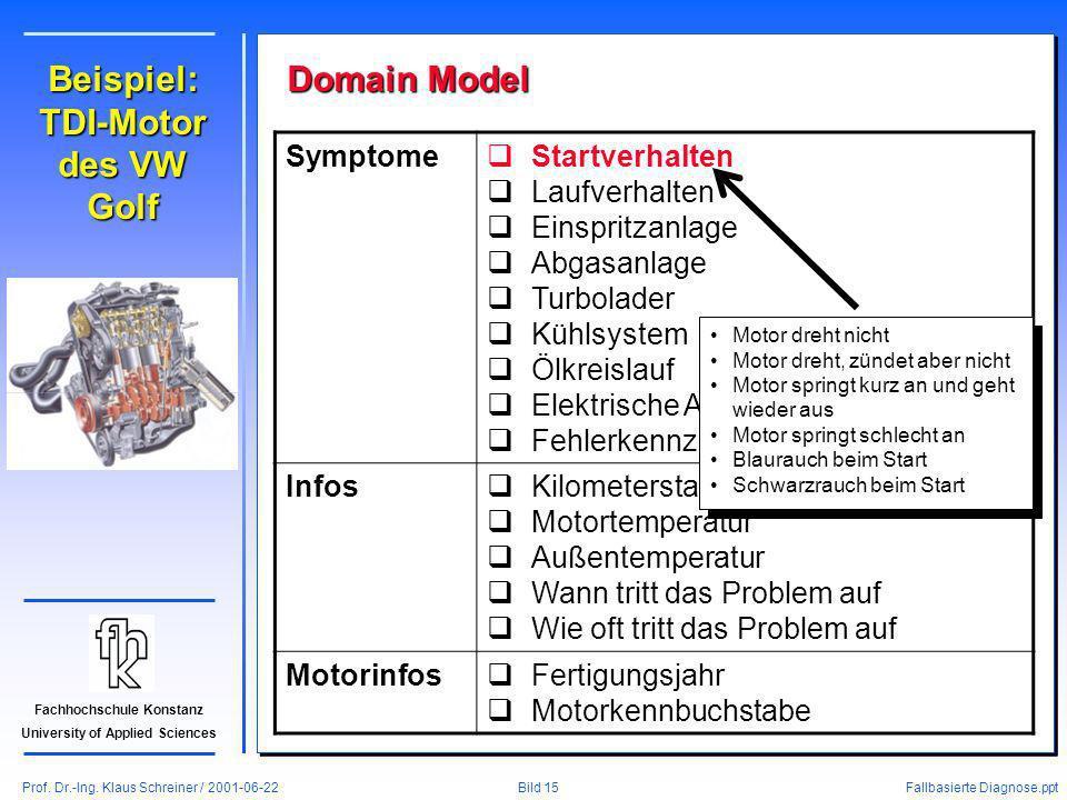 Prof. Dr.-Ing. Klaus Schreiner / 2001-06-22 Fallbasierte Diagnose.ppt Bild 15 Fachhochschule Konstanz University of Applied Sciences Beispiel: TDI-Mot