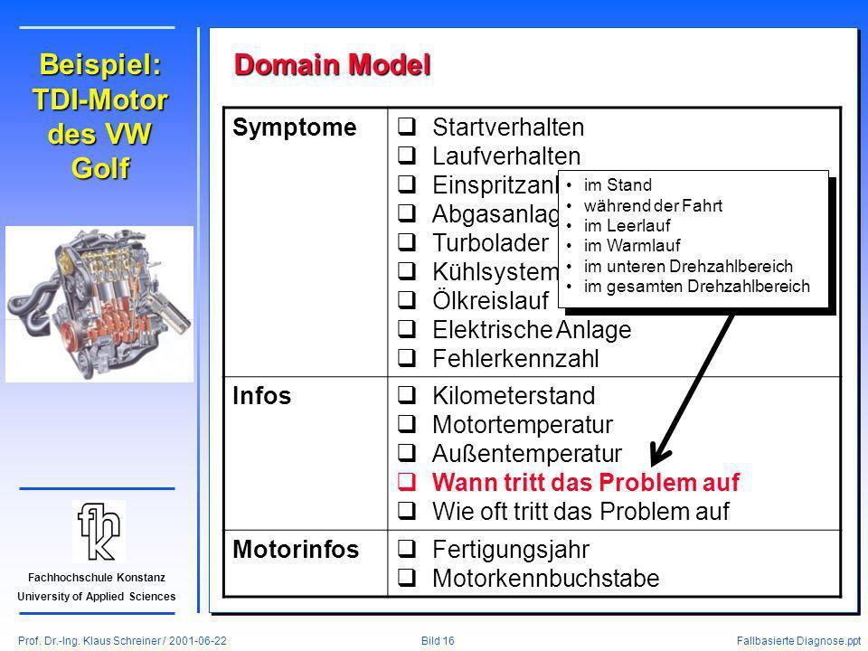 Prof. Dr.-Ing. Klaus Schreiner / 2001-06-22 Fallbasierte Diagnose.ppt Bild 16 Fachhochschule Konstanz University of Applied Sciences Beispiel: TDI-Mot