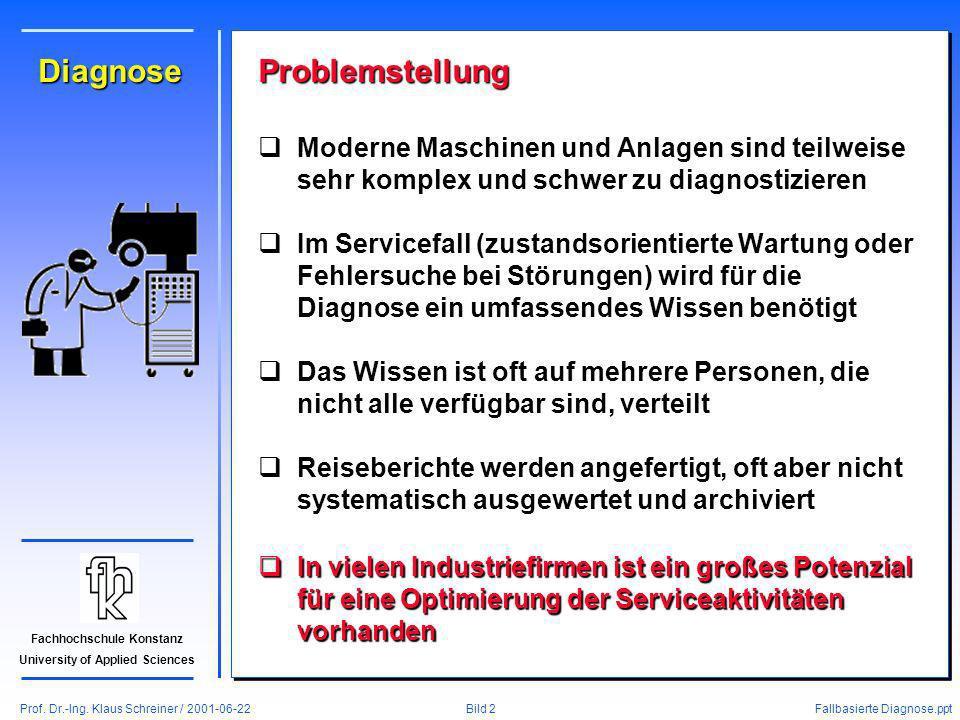 Prof. Dr.-Ing. Klaus Schreiner / 2001-06-22 Fallbasierte Diagnose.ppt Bild 2 Fachhochschule Konstanz University of Applied Sciences Moderne Maschinen