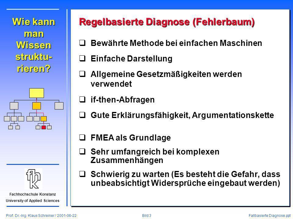 Prof. Dr.-Ing. Klaus Schreiner / 2001-06-22 Fallbasierte Diagnose.ppt Bild 3 Fachhochschule Konstanz University of Applied Sciences Wie kann man Wisse