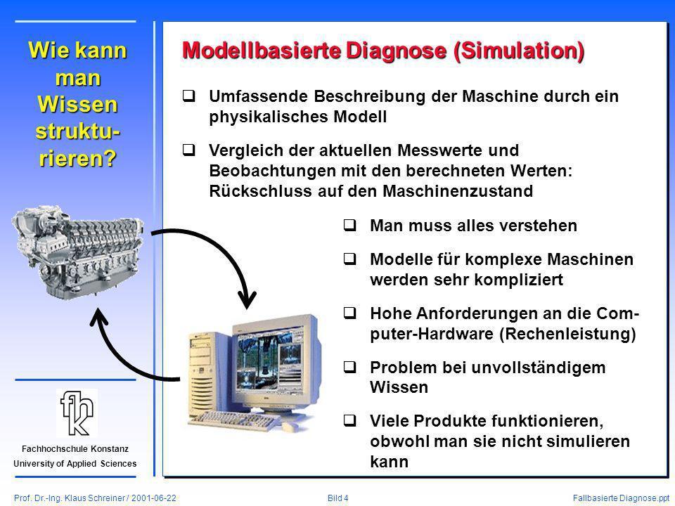 Prof. Dr.-Ing. Klaus Schreiner / 2001-06-22 Fallbasierte Diagnose.ppt Bild 4 Fachhochschule Konstanz University of Applied Sciences Wie kann man Wisse