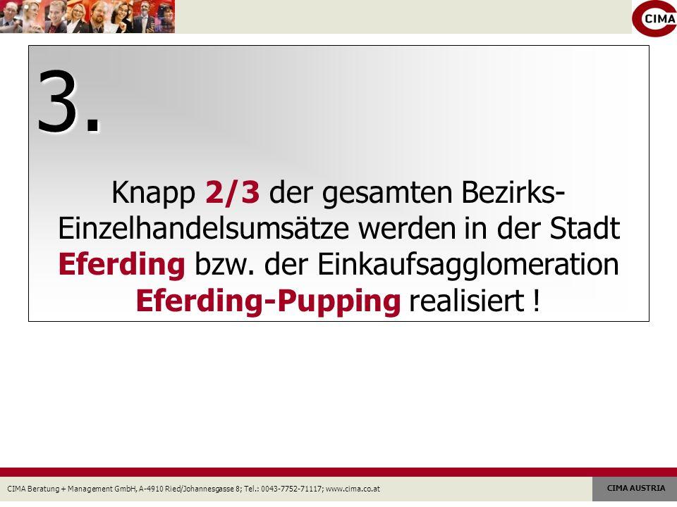 CIMA Beratung + Management GmbH, A-4910 Ried/Johannesgasse 8; Tel.: 0043-7752-71117; www.cima.co.at CIMA AUSTRIA 3. Knapp 2/3 der gesamten Bezirks- Ei
