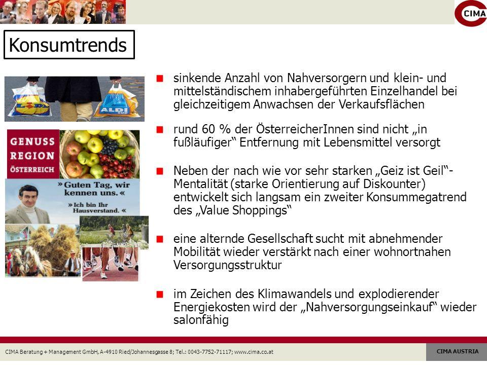 CIMA Beratung + Management GmbH, A-4910 Ried/Johannesgasse 8; Tel.: 0043-7752-71117; www.cima.co.at CIMA AUSTRIA Konsumtrends sinkende Anzahl von Nahversorgern und klein- und mittelständischem inhabergeführten Einzelhandel bei gleichzeitigem Anwachsen der Verkaufsflächen rund 60 % der ÖsterreicherInnen sind nicht in fußläufiger Entfernung mit Lebensmittel versorgt Neben der nach wie vor sehr starken Geiz ist Geil- Mentalität (starke Orientierung auf Diskounter) entwickelt sich langsam ein zweiter Konsummegatrend des Value Shoppings eine alternde Gesellschaft sucht mit abnehmender Mobilität wieder verstärkt nach einer wohnortnahen Versorgungsstruktur im Zeichen des Klimawandels und explodierender Energiekosten wird der Nahversorgungseinkauf wieder salonfähig