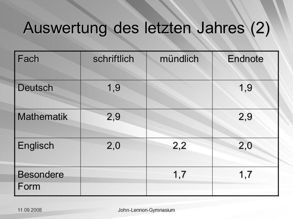11.09.2008 John-Lennon-Gymnasium Auswertung des letzten Jahres (3) Die Ergebnisse zeigen, dass die Prüfungs- leistungen insgesamt deutlich besser sind als die Noten im Fach am Ende des Schuljahres.