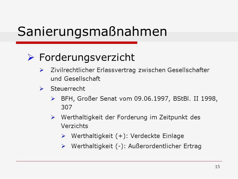 15 Sanierungsmaßnahmen Forderungsverzicht Zivilrechtlicher Erlassvertrag zwischen Gesellschafter und Gesellschaft Steuerrecht BFH, Großer Senat vom 09