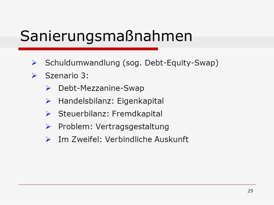 29 Sanierungsmaßnahmen Schuldumwandlung (sog. Debt-Equity-Swap) Szenario 3: Debt-Mezzanine-Swap Handelsbilanz: Eigenkapital Steuerbilanz: Fremdkapital