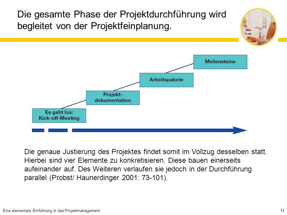 13 Die gesamte Phase der Projektdurchführung wird begleitet von der Projektfeinplanung.