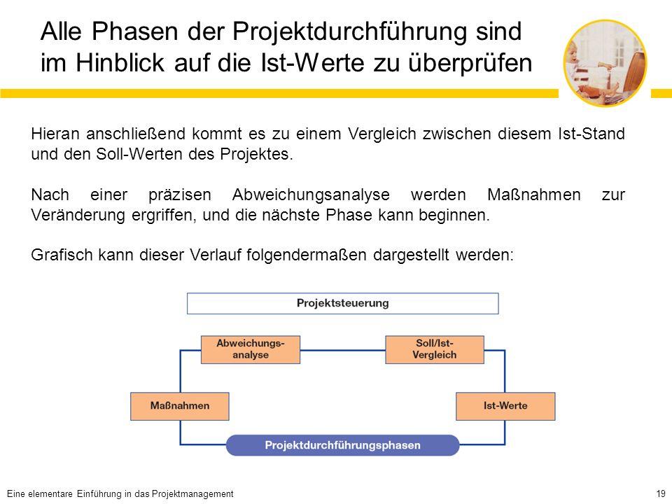 19 Alle Phasen der Projektdurchführung sind im Hinblick auf die Ist-Werte zu überprüfen Hieran anschließend kommt es zu einem Vergleich zwischen diesem Ist-Stand und den Soll-Werten des Projektes.