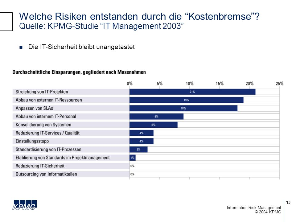 13 © 2004 KPMG Information Risk Management Welche Risiken entstanden durch die Kostenbremse.