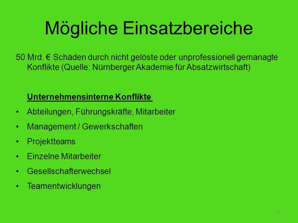 Mögliche Einsatzbereiche 50 Mrd. Schäden durch nicht gelöste oder unprofessionell gemanagte Konflikte (Quelle: Nürnberger Akademie für Absatzwirtschaf