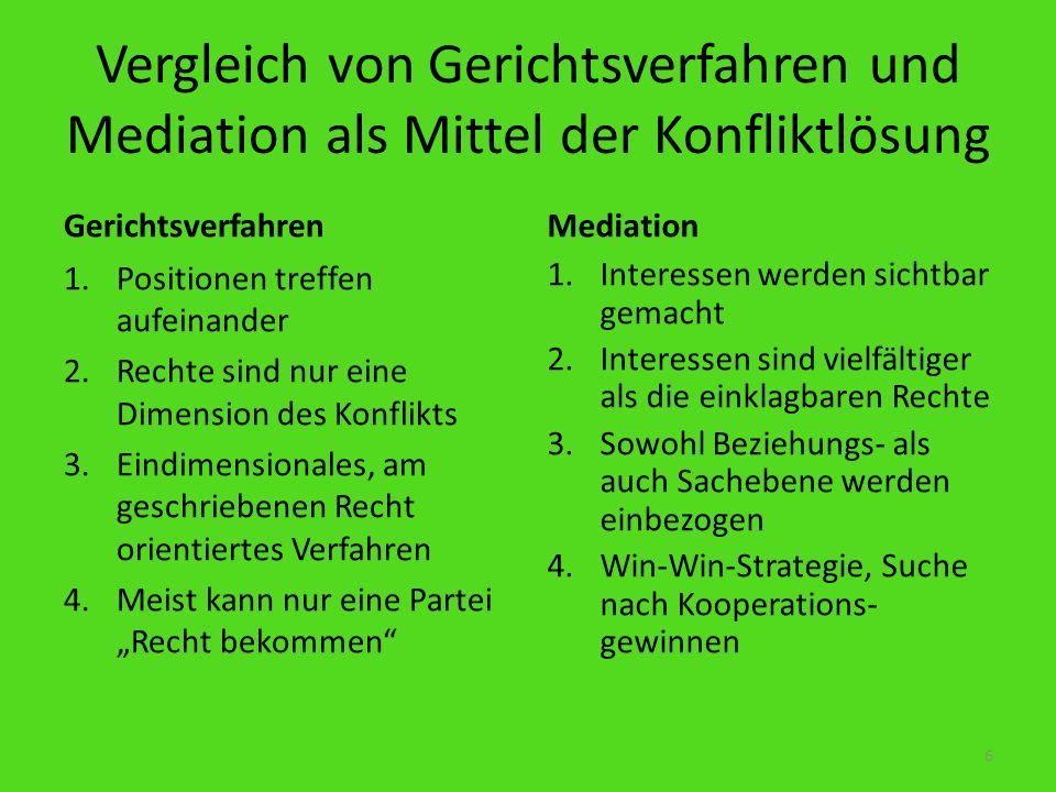 Vergleich von Gerichtsverfahren und Mediation als Mittel der Konfliktlösung Gerichtsverfahren 1.Positionen treffen aufeinander 2.Rechte sind nur eine