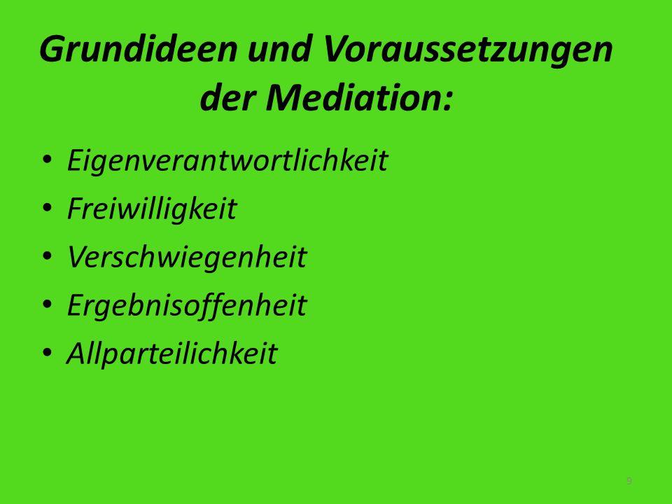 Grundideen und Voraussetzungen der Mediation: Eigenverantwortlichkeit Freiwilligkeit Verschwiegenheit Ergebnisoffenheit Allparteilichkeit 9