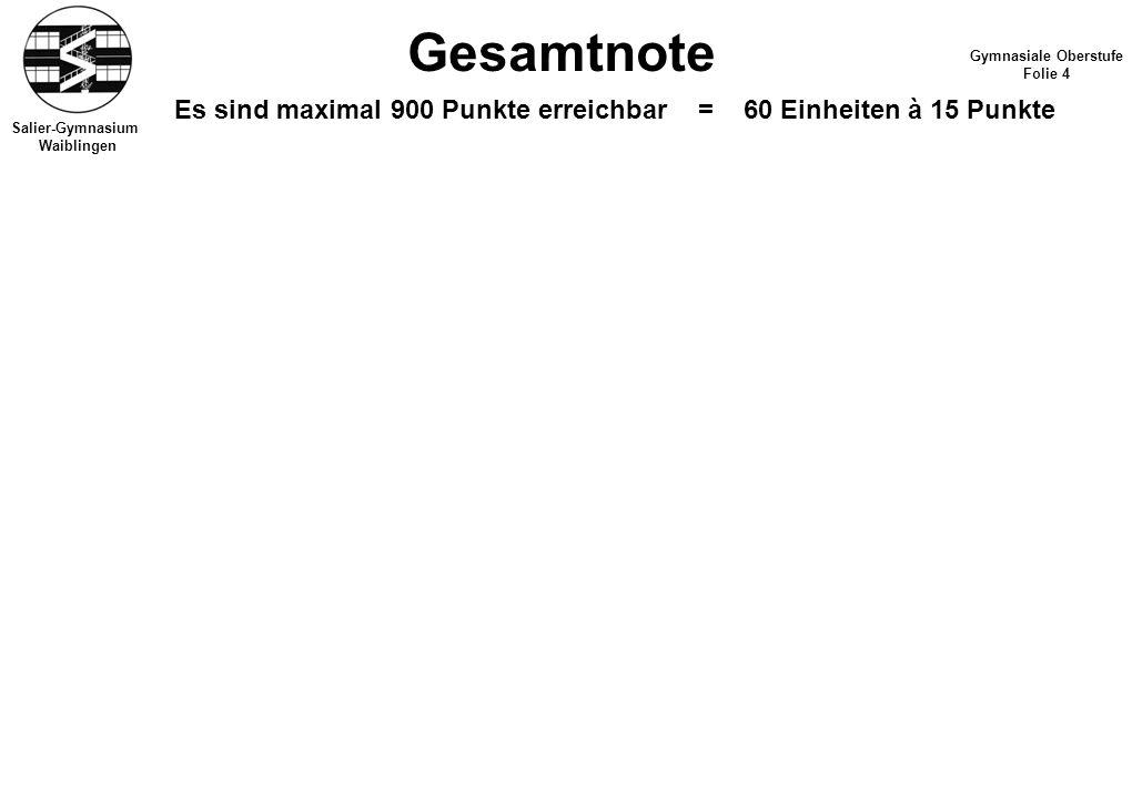 Salier-Gymnasium Waiblingen Gesamtnote Gymnasiale Oberstufe Folie 4 Es sind maximal 900 Punkte erreichbar = 60 Einheiten à 15 Punkte