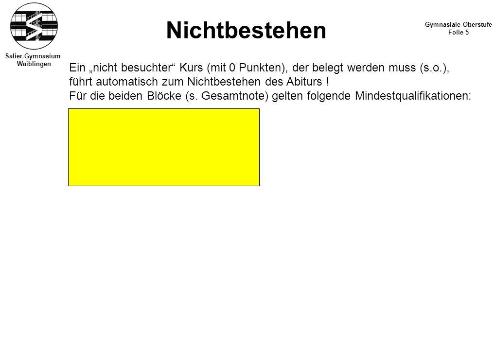 Salier-Gymnasium Waiblingen Nichtbestehen Gymnasiale Oberstufe Folie 5 Ein nicht besuchter Kurs (mit 0 Punkten), der belegt werden muss (s.o.), führt automatisch zum Nichtbestehen des Abiturs .