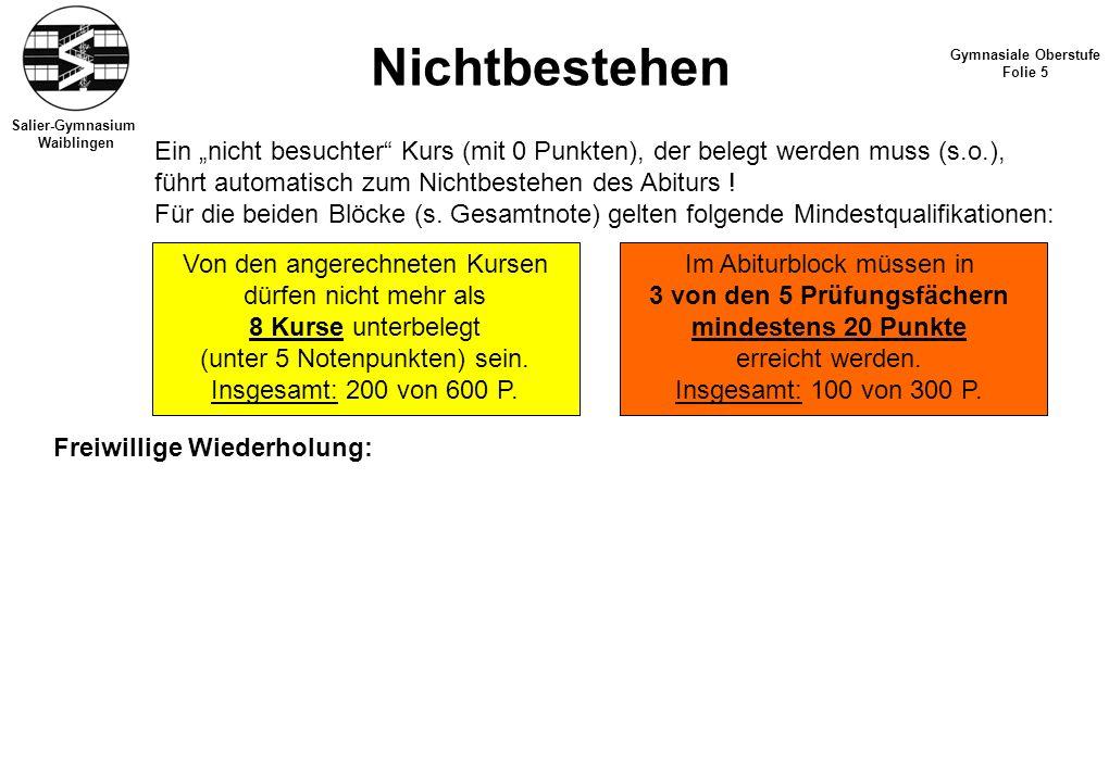 Salier-Gymnasium Waiblingen Nichtbestehen Gymnasiale Oberstufe Folie 5 Freiwillige Wiederholung: Von den angerechneten Kursen dürfen nicht mehr als 8 Kurse unterbelegt (unter 5 Notenpunkten) sein.