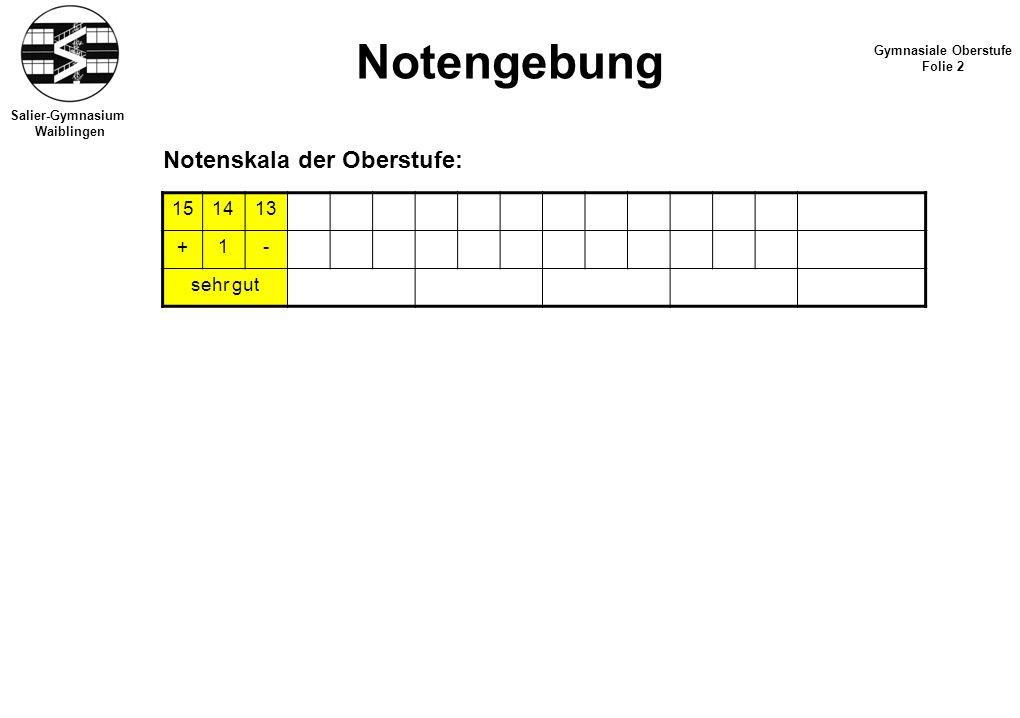 Salier-Gymnasium Waiblingen Notengebung Gymnasiale Oberstufe Folie 2 Notenskala der Oberstufe: 151413 +1- sehr gut