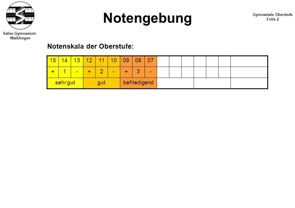 Salier-Gymnasium Waiblingen Notengebung Gymnasiale Oberstufe Folie 2 Notenskala der Oberstufe: 151413121110090807 +1-+2-+3- sehr gutgutbefriedigend