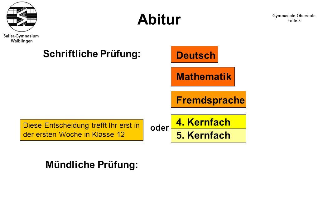 Salier-Gymnasium Waiblingen Abitur Gymnasiale Oberstufe Folie 3 Schriftliche Prüfung: Deutsch Mathematik Fremdsprache Mündliche Prüfung: Diese Entsche
