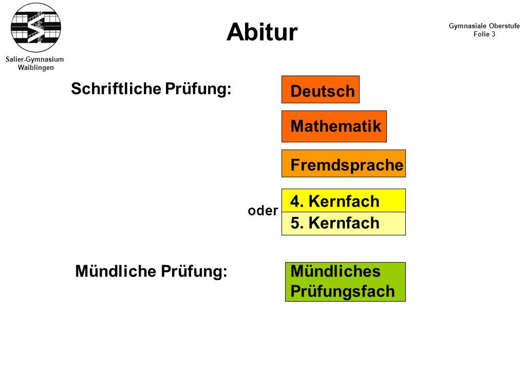 Salier-Gymnasium Waiblingen Abitur Gymnasiale Oberstufe Folie 3 Schriftliche Prüfung: Deutsch Mathematik Fremdsprache Mündliche Prüfung:Mündliches Prü