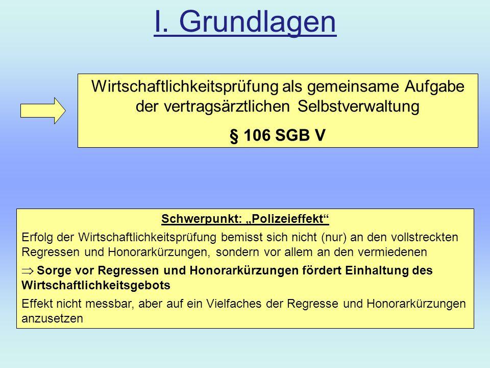 III.Zukunft 2. GKV-WSG Rabatte nach § 130a Abs.