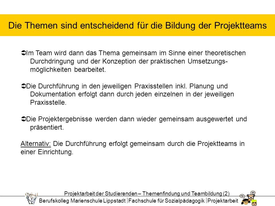 Berufskolleg Marienschule Lippstadt Fachschule für Sozialpädagogik Projektarbeit Die Themen sind entscheidend für die Bildung der Projektteams Im Team wird dann das Thema gemeinsam im Sinne einer theoretischen Durchdringung und der Konzeption der praktischen Umsetzungs- möglichkeiten bearbeitet.