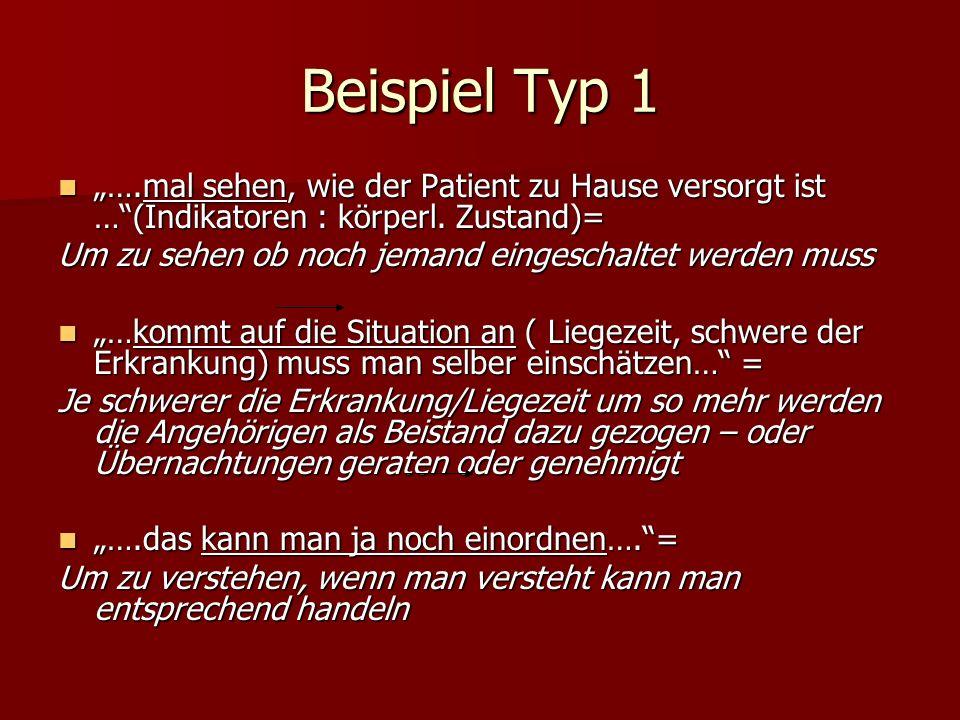 Beispiel Typ 1 ….mal sehen, wie der Patient zu Hause versorgt ist …(Indikatoren : körperl. Zustand)= ….mal sehen, wie der Patient zu Hause versorgt is
