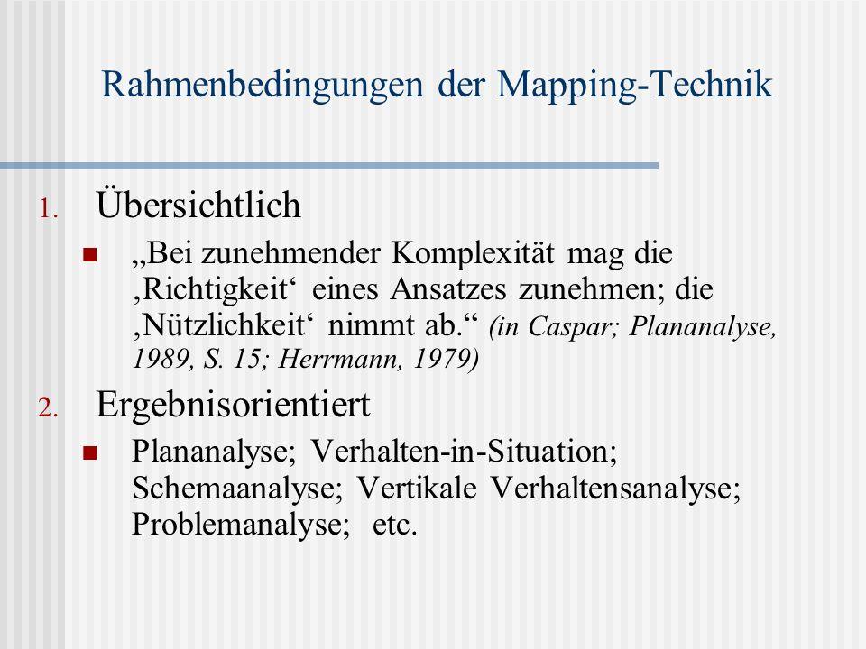 Rahmenbedingungen der Mapping-Technik 1. Übersichtlich Bei zunehmender Komplexität mag die Richtigkeit eines Ansatzes zunehmen; die Nützlichkeit nimmt