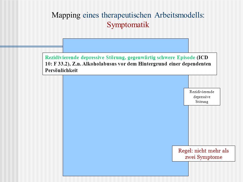 Rezidivierende depressive Störung Regel: nicht mehr als zwei Symptome Mapping eines therapeutischen Arbeitsmodells: Symptomatik Rezidivierende depress
