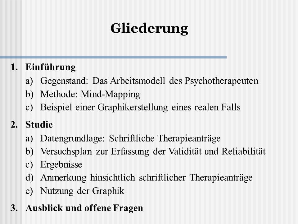 1. 1.Einführung a) a)Gegenstand: Das Arbeitsmodell des Psychotherapeuten b) b)Methode: Mind-Mapping c) c)Beispiel einer Graphikerstellung eines realen