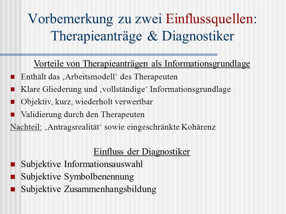 Vorbemerkung zu zwei Einflussquellen: Therapieanträge & Diagnostiker Vorteile von Therapieanträgen als Informationsgrundlage Enthält das Arbeitsmodell