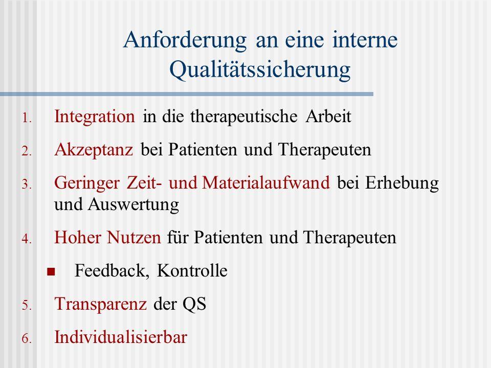 1. Integration in die therapeutische Arbeit 2. Akzeptanz bei Patienten und Therapeuten 3. Geringer Zeit- und Materialaufwand bei Erhebung und Auswertu