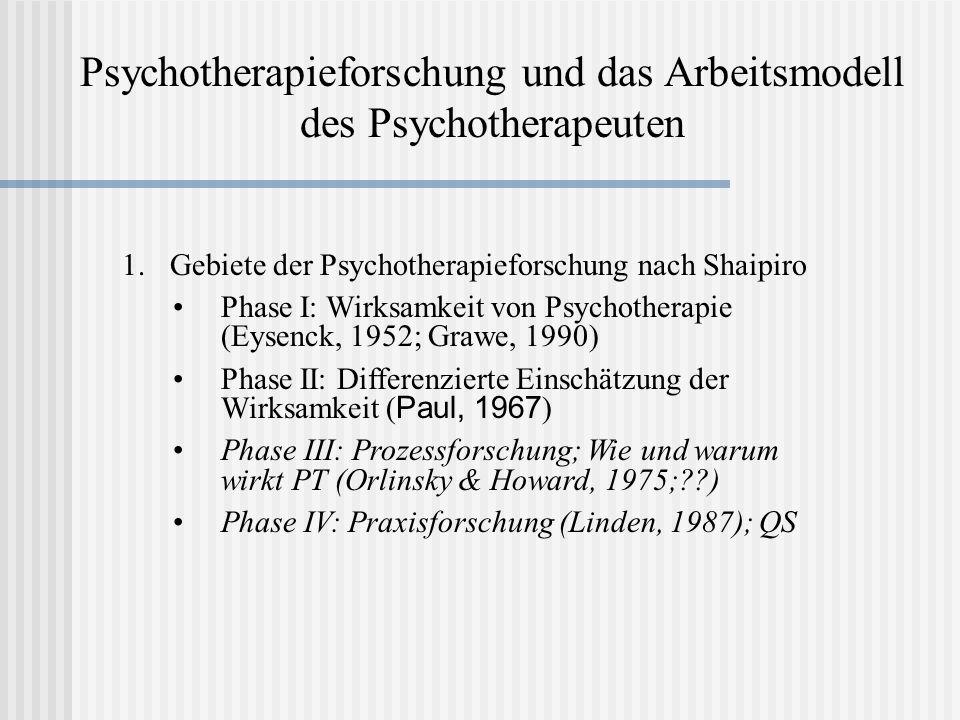 1. 1.Gebiete der Psychotherapieforschung nach Shaipiro Phase I: Wirksamkeit von Psychotherapie (Eysenck, 1952; Grawe, 1990) Phase II: Differenzierte E