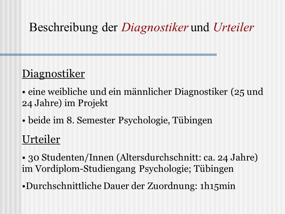 Beschreibung der Diagnostiker und Urteiler Diagnostiker eine weibliche und ein männlicher Diagnostiker (25 und 24 Jahre) im Projekt beide im 8. Semest