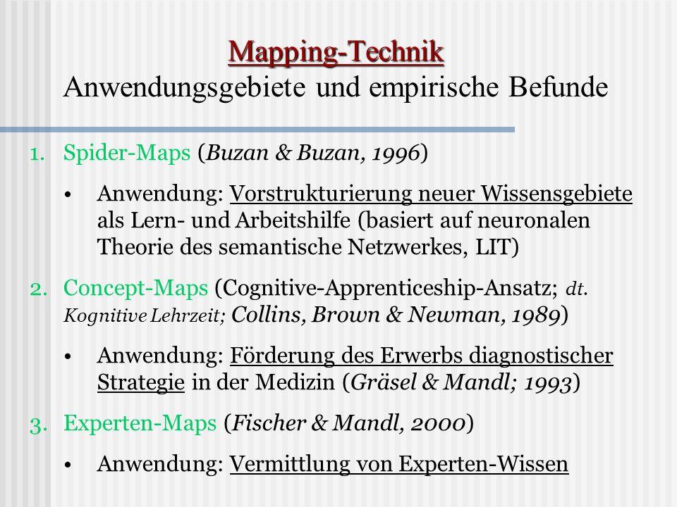 Mapping-Technik Mapping-Technik Anwendungsgebiete und empirische Befunde 1. 1.Spider-Maps (Buzan & Buzan, 1996) Anwendung: Vorstrukturierung neuer Wis