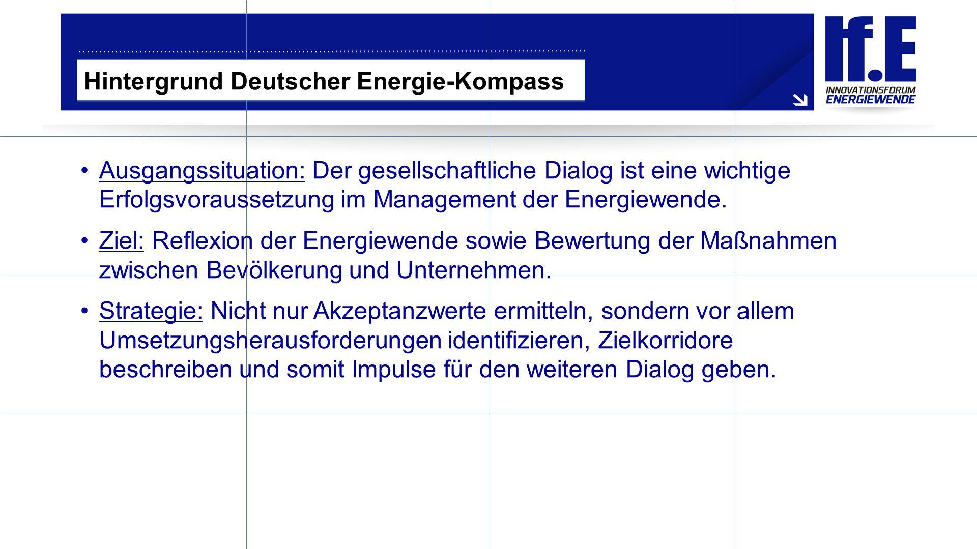 Durchführung der Repräsentativerhebung zum Deutschen Energie- Kompass 2012 durch TNS Infratest im Auftrag der IGBCE Erhebungszeitraum April / Mai 2012 Befragt wurden rund 1.000 Bürger und Bürgerinnen Befragt wurden zudem 282 Vorstände großer Unternehmen –31 Energieerzeuger und – versorger –79 energieintensive Betriebe –75 sonstige Industrieunternehmen –97 Betriebe aus den Bereichen Handel, Banken, Verkehr und Dienstleistungen Untersuchungsanlage Energie-Kompass