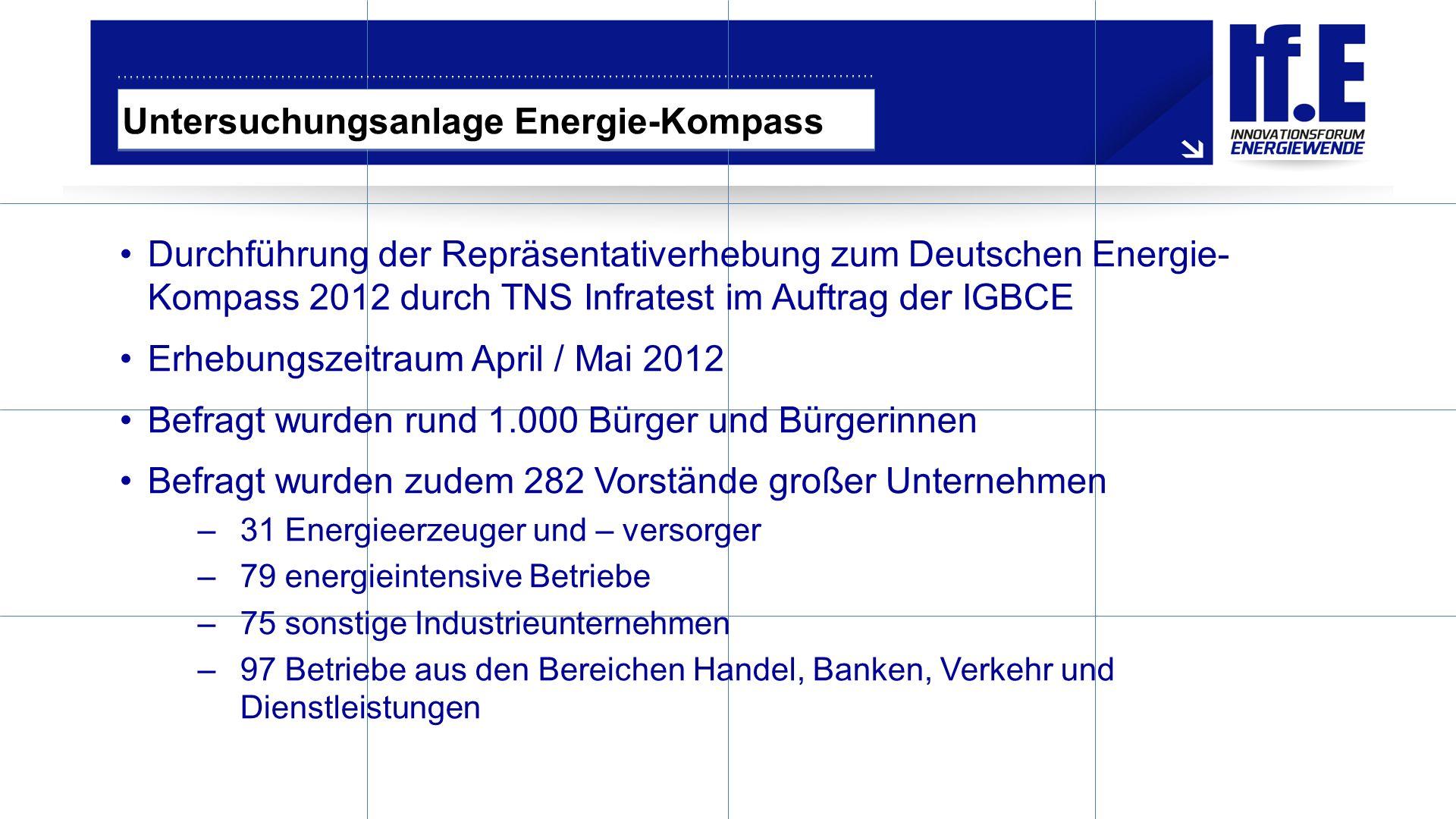 2/3 der Bevölkerung und über 60% der Unternehmen bewerten die Entscheidung zur Energiewende als gut bzw.