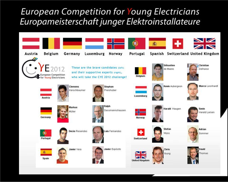 Candidate/Teilnehmer: Markus Müller and expert/Experte: Ralph Sassmannshausen