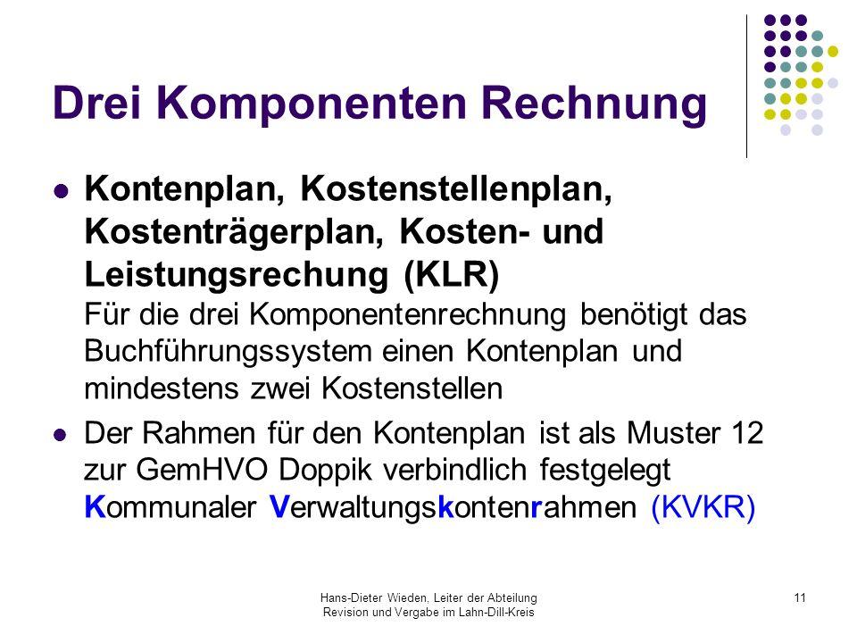 Hans-Dieter Wieden, Leiter der Abteilung Revision und Vergabe im Lahn-Dill-Kreis 11 Drei Komponenten Rechnung Kontenplan, Kostenstellenplan, Kostenträ
