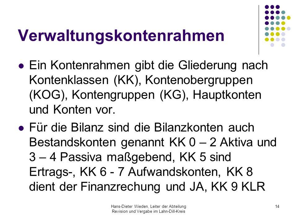 Hans-Dieter Wieden, Leiter der Abteilung Revision und Vergabe im Lahn-Dill-Kreis 14 Verwaltungskontenrahmen Ein Kontenrahmen gibt die Gliederung nach