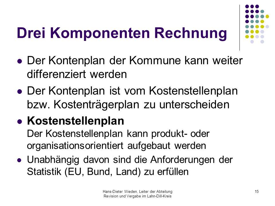 Hans-Dieter Wieden, Leiter der Abteilung Revision und Vergabe im Lahn-Dill-Kreis 15 Drei Komponenten Rechnung Der Kontenplan der Kommune kann weiter d