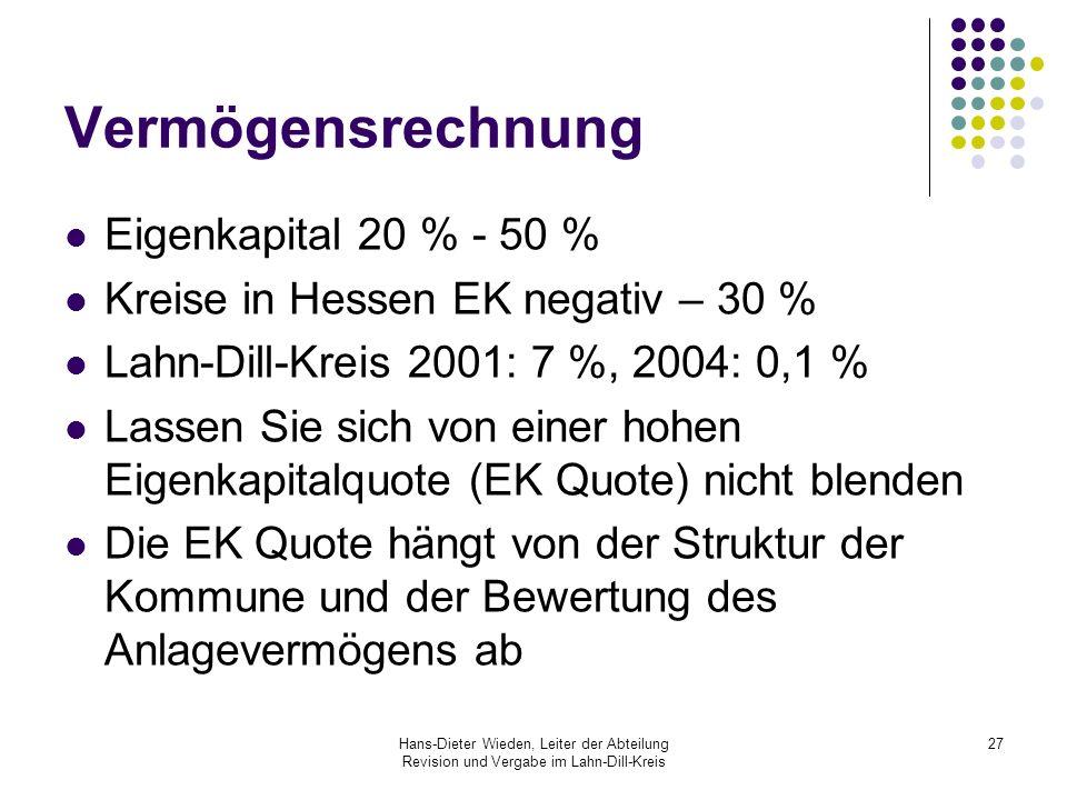 Hans-Dieter Wieden, Leiter der Abteilung Revision und Vergabe im Lahn-Dill-Kreis 27 Vermögensrechnung Eigenkapital 20 % - 50 % Kreise in Hessen EK neg
