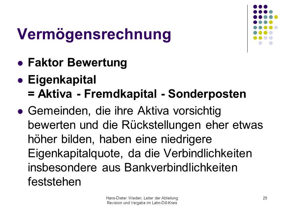 Hans-Dieter Wieden, Leiter der Abteilung Revision und Vergabe im Lahn-Dill-Kreis 29 Vermögensrechnung Faktor Bewertung Eigenkapital = Aktiva - Fremdka