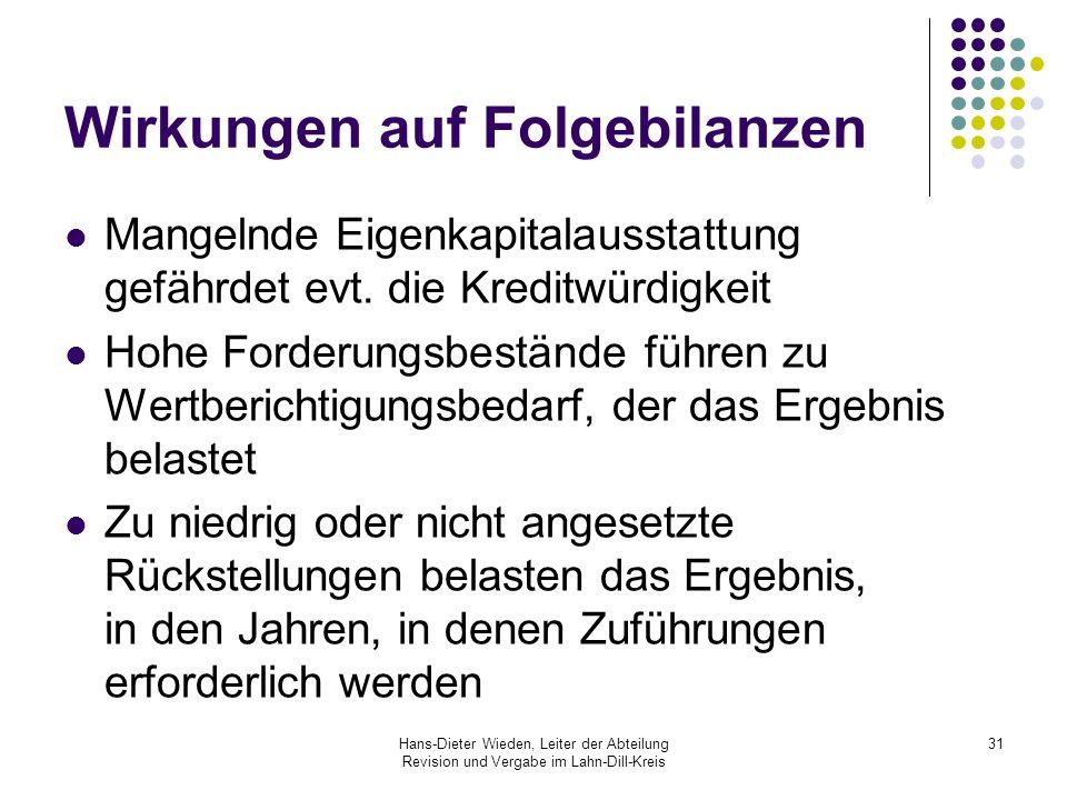 Hans-Dieter Wieden, Leiter der Abteilung Revision und Vergabe im Lahn-Dill-Kreis 31 Wirkungen auf Folgebilanzen Mangelnde Eigenkapitalausstattung gefä
