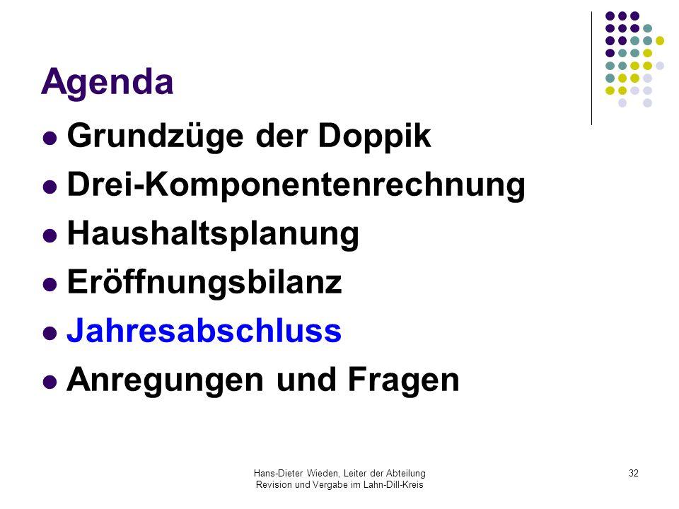 Hans-Dieter Wieden, Leiter der Abteilung Revision und Vergabe im Lahn-Dill-Kreis 32 Agenda Grundzüge der Doppik Drei-Komponentenrechnung Haushaltsplan