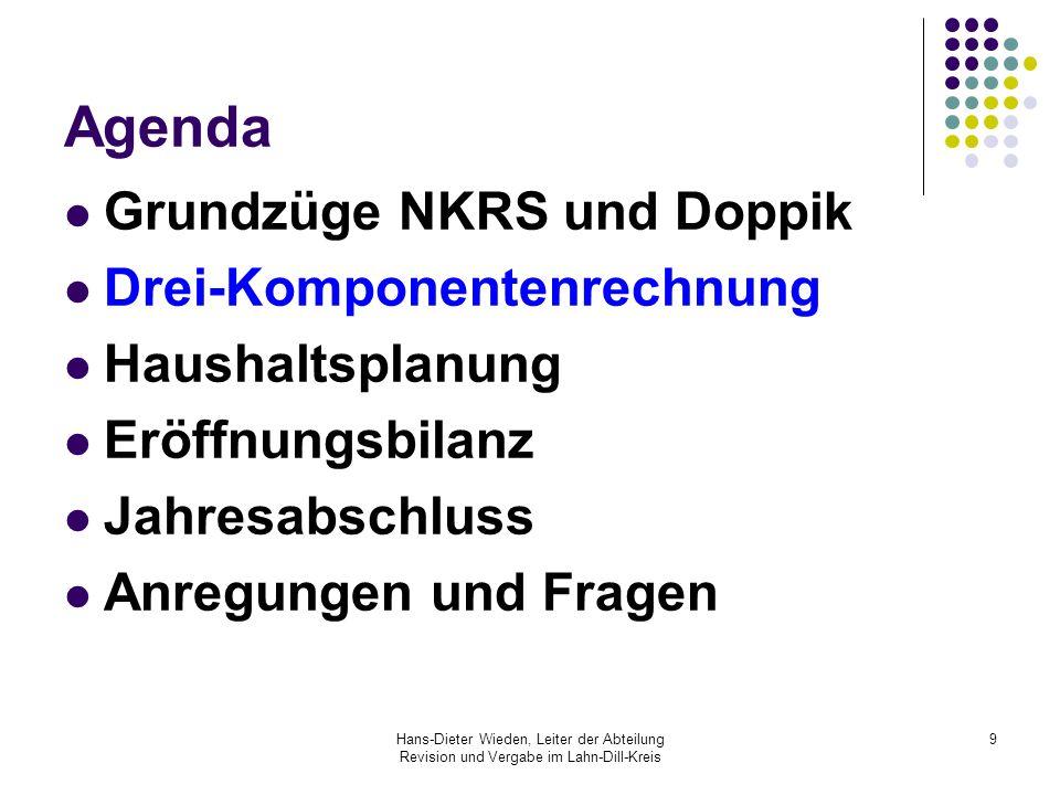 Hans-Dieter Wieden, Leiter der Abteilung Revision und Vergabe im Lahn-Dill-Kreis 9 Agenda Grundzüge NKRS und Doppik Drei-Komponentenrechnung Haushalts