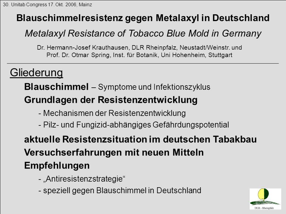 30. Unitab Congress 17. Okt. 2006, Mainz Gliederung Blauschimmel – Symptome und Infektionszyklus Grundlagen der Resistenzentwicklung - Mechanismen der