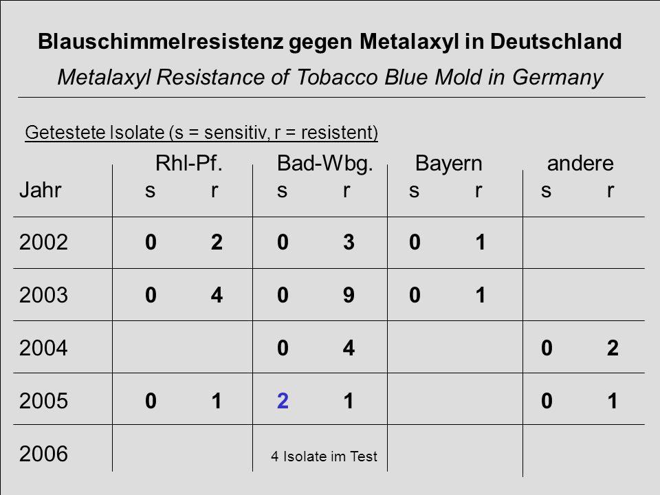 Blauschimmelresistenz gegen Metalaxyl in Deutschland Metalaxyl Resistance of Tobacco Blue Mold in Germany Rhl-Pf. Bad-Wbg. Bayern andere Jahr s r s r