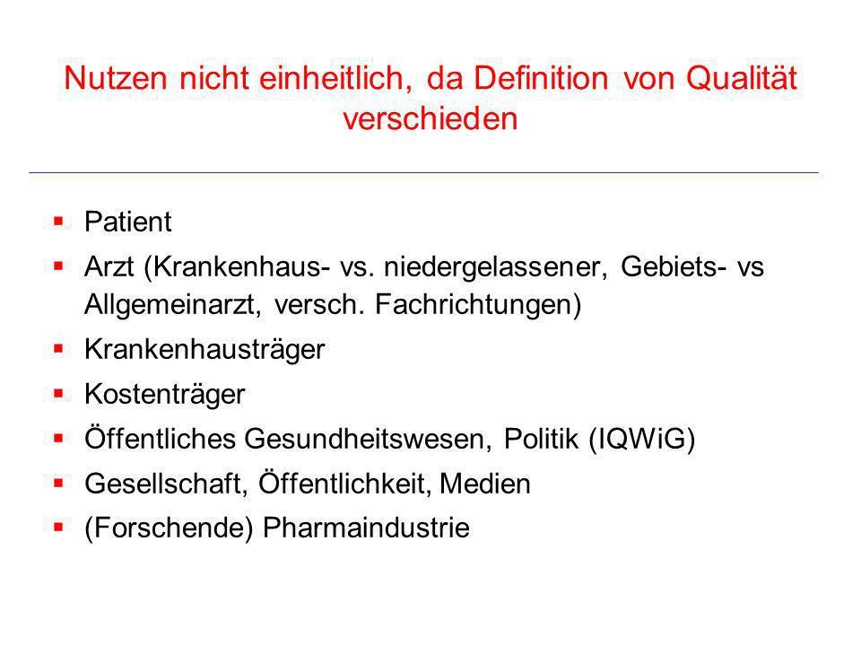 Nutzen nicht einheitlich, da Definition von Qualität verschieden Patient Arzt (Krankenhaus- vs. niedergelassener, Gebiets- vs Allgemeinarzt, versch. F