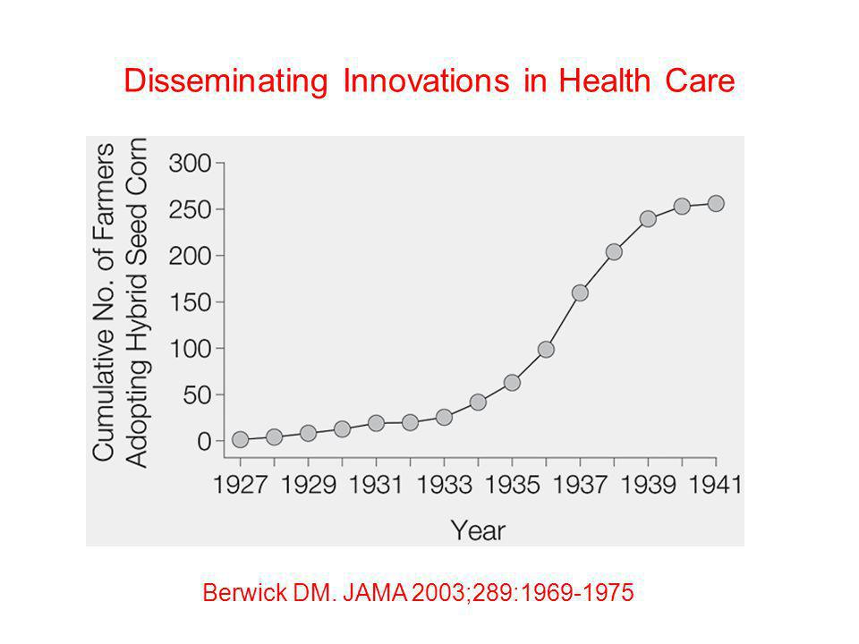Disseminating Innovations in Health Care Berwick DM. JAMA 2003;289:1969-1975