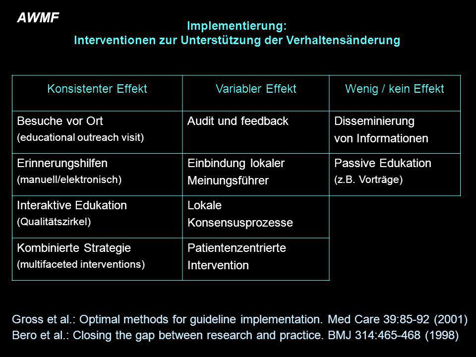 Implementierung: Interventionen zur Unterstützung der Verhaltensänderung Gross et al.: Optimal methods for guideline implementation. Med Care 39:85-92